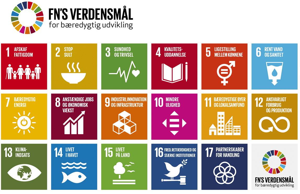 Bæredygtighed København